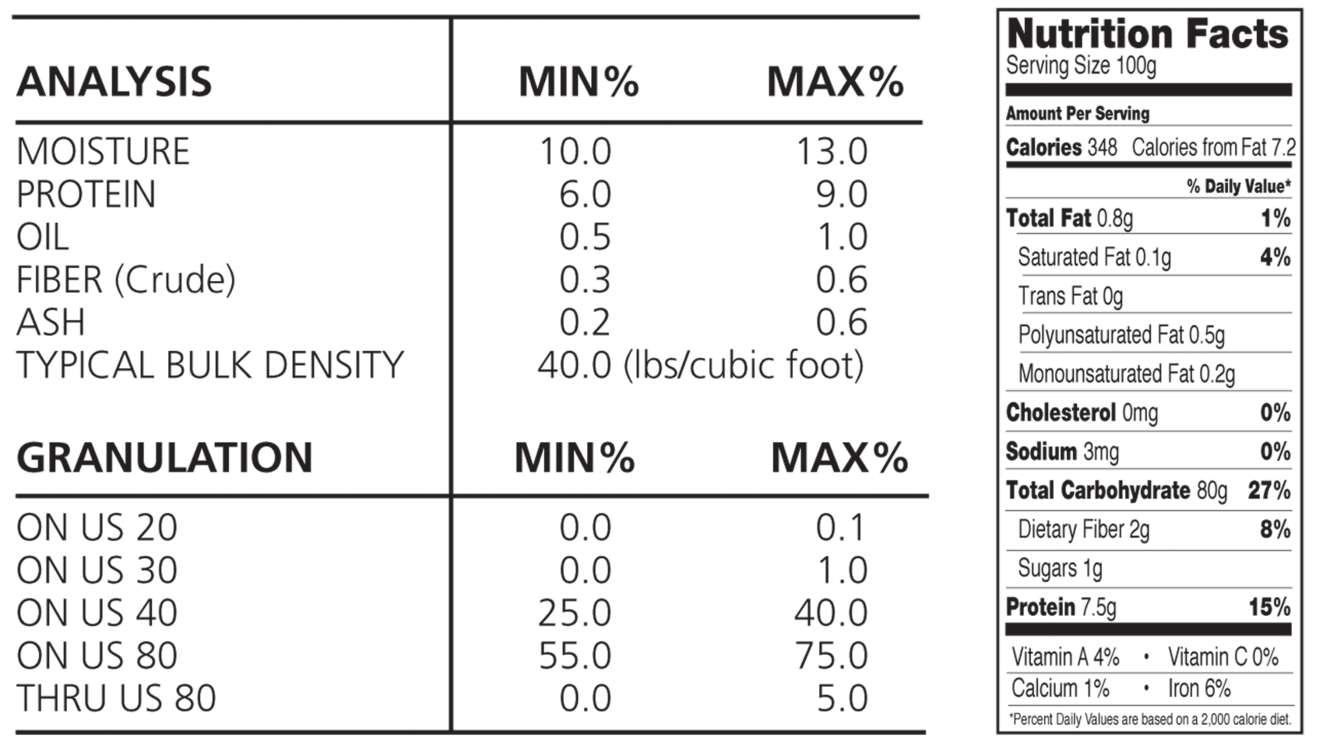 FCM 355 Yellow Corn Meal Analysis and Nutrition Facts