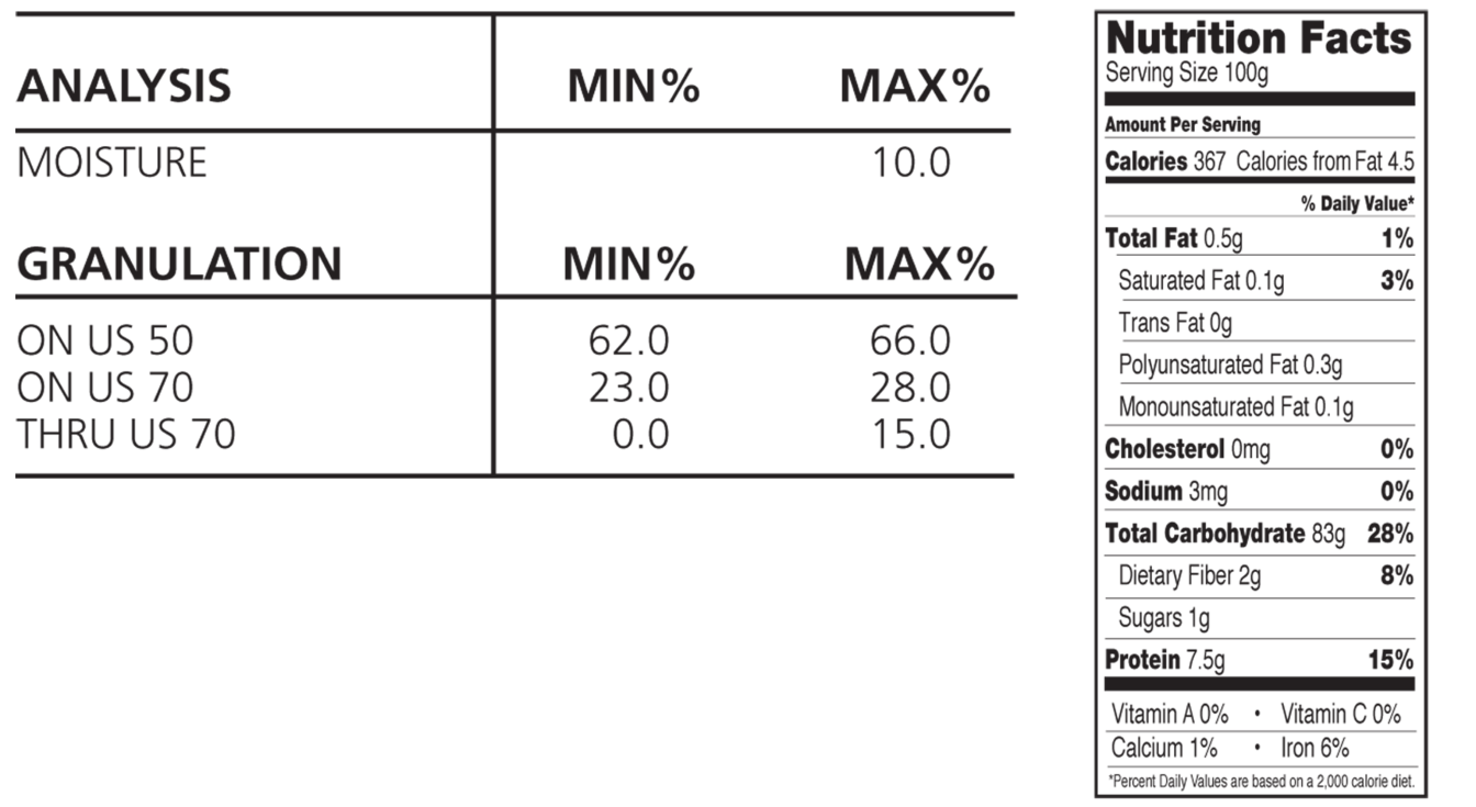 WPM 350 Ceratex Processed White Corn Meal
