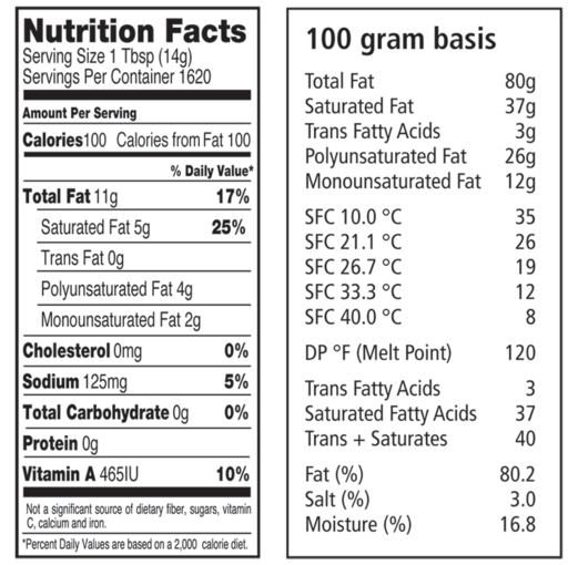 UltraBlends 587 Bakers Margarine Nutritional Panel and SFC