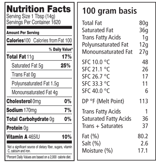 Nutritional panel and SFC information