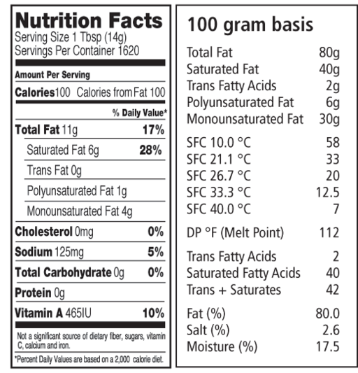 548 Baker's Margarine Nutritional and SFC chart