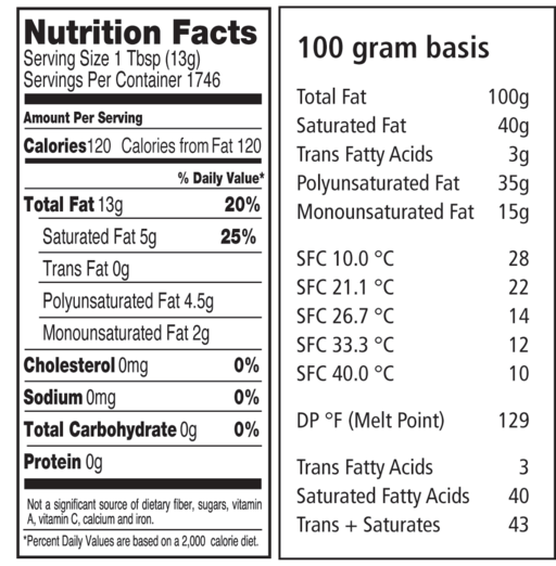 219 Pie Shortening Nutritional and SFC information
