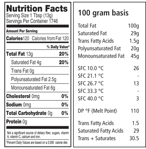 124 All Purpose Shortening Nutritional Panel and SFC information