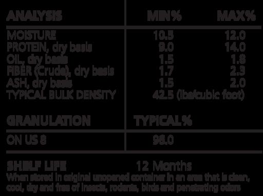 BWW 050 Analysis