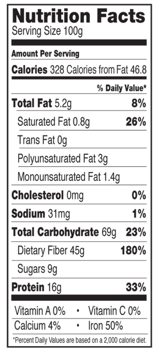 HTWB 115 nutritional panel