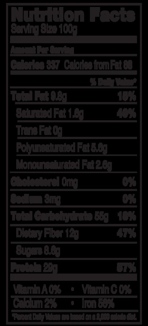HTWB 350 nutritional panel
